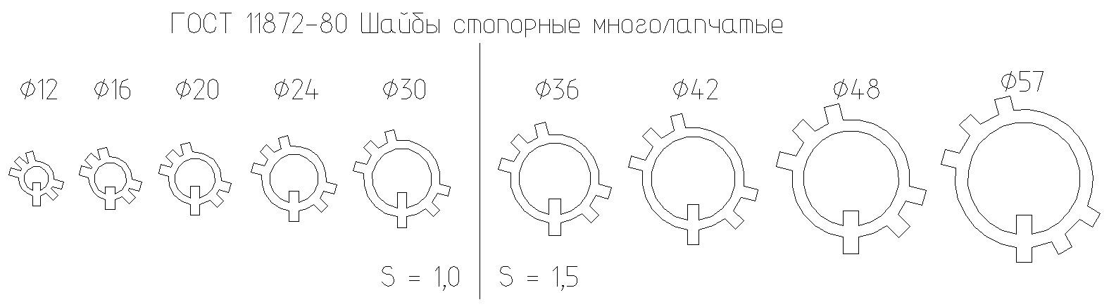 ГОСТ 11872-80 Шайбы стопорные многолапчатые